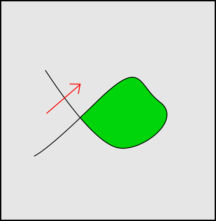 curve with no valid interior